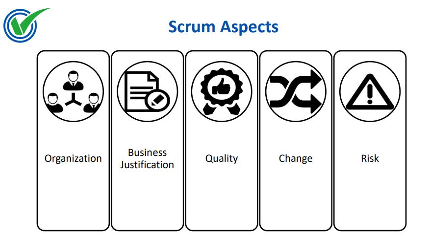 Consigue la Certificación de Scrum Gratis